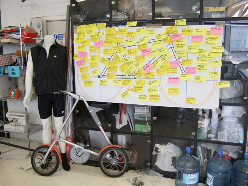 pedalling ideas