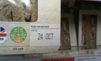 Food content labelling is set to change