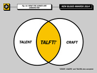 Talent/craft Venn diagram