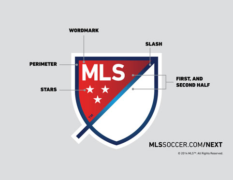 MLS crest breakdown